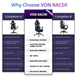 VON RACER Massage Gaming Chair - High Back Racing
