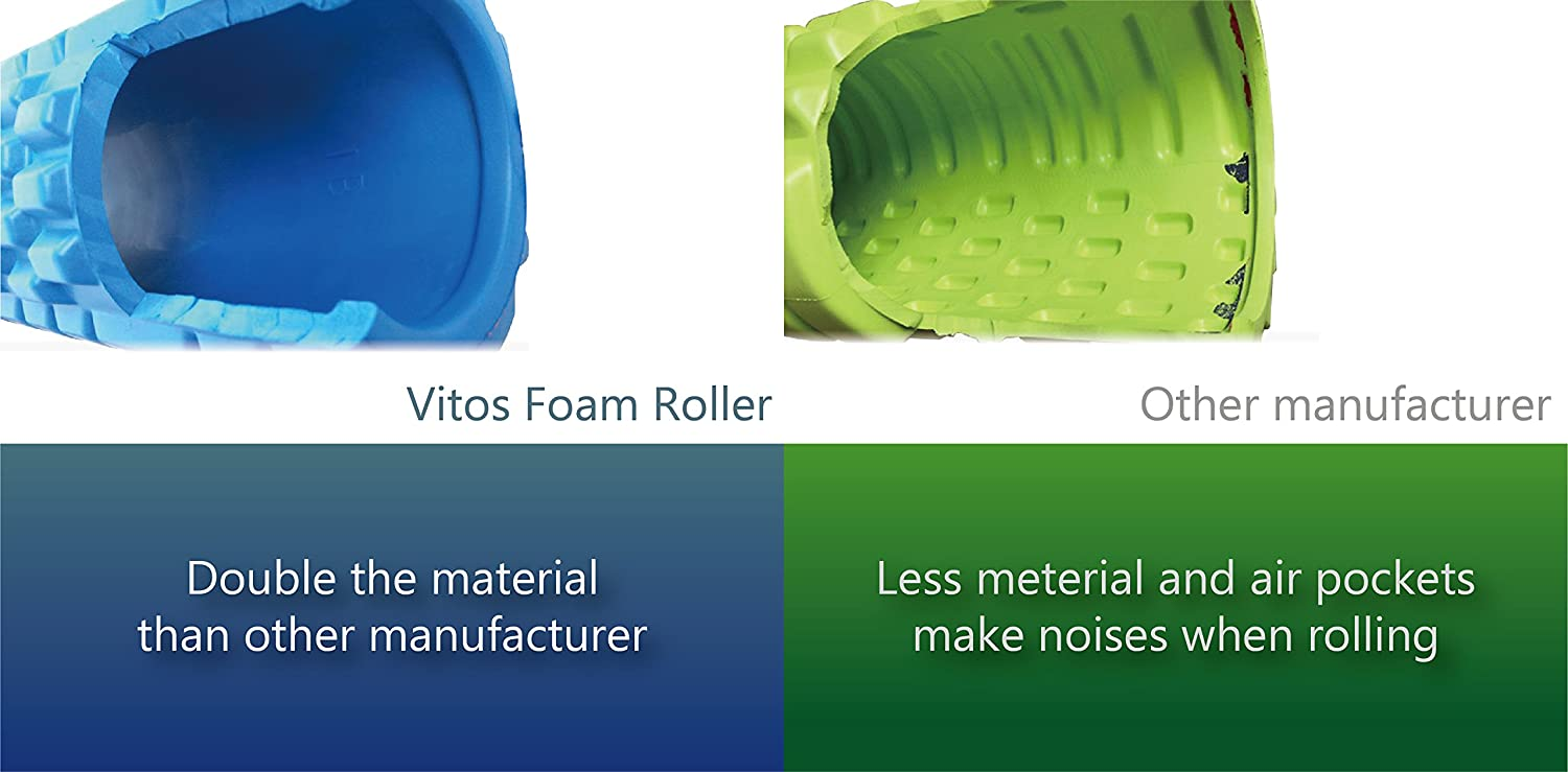 By Vitos FitnessExercise Stretch Tool Deep Tissue Massage Firm Foam Roller