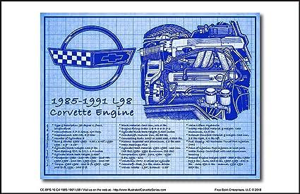 engine blueprinting amazon