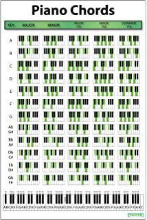 graphic regarding Printable Piano Chord Chart identify : Significant Piano Chord Chart Poster. Great for