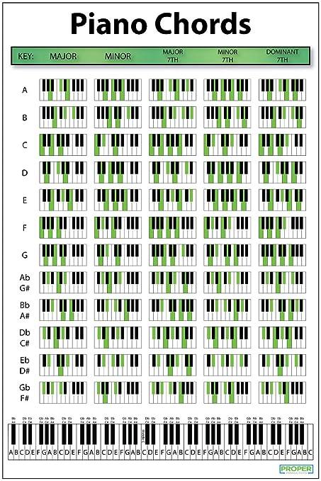 Piano Chord Chart Poster (12
