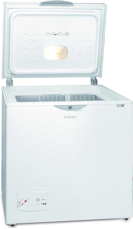 Edesa ZEN-C300, 220-240 V, 50 Hz, A+, 234 kWh/year, 95 W, 0.64 kWh ...