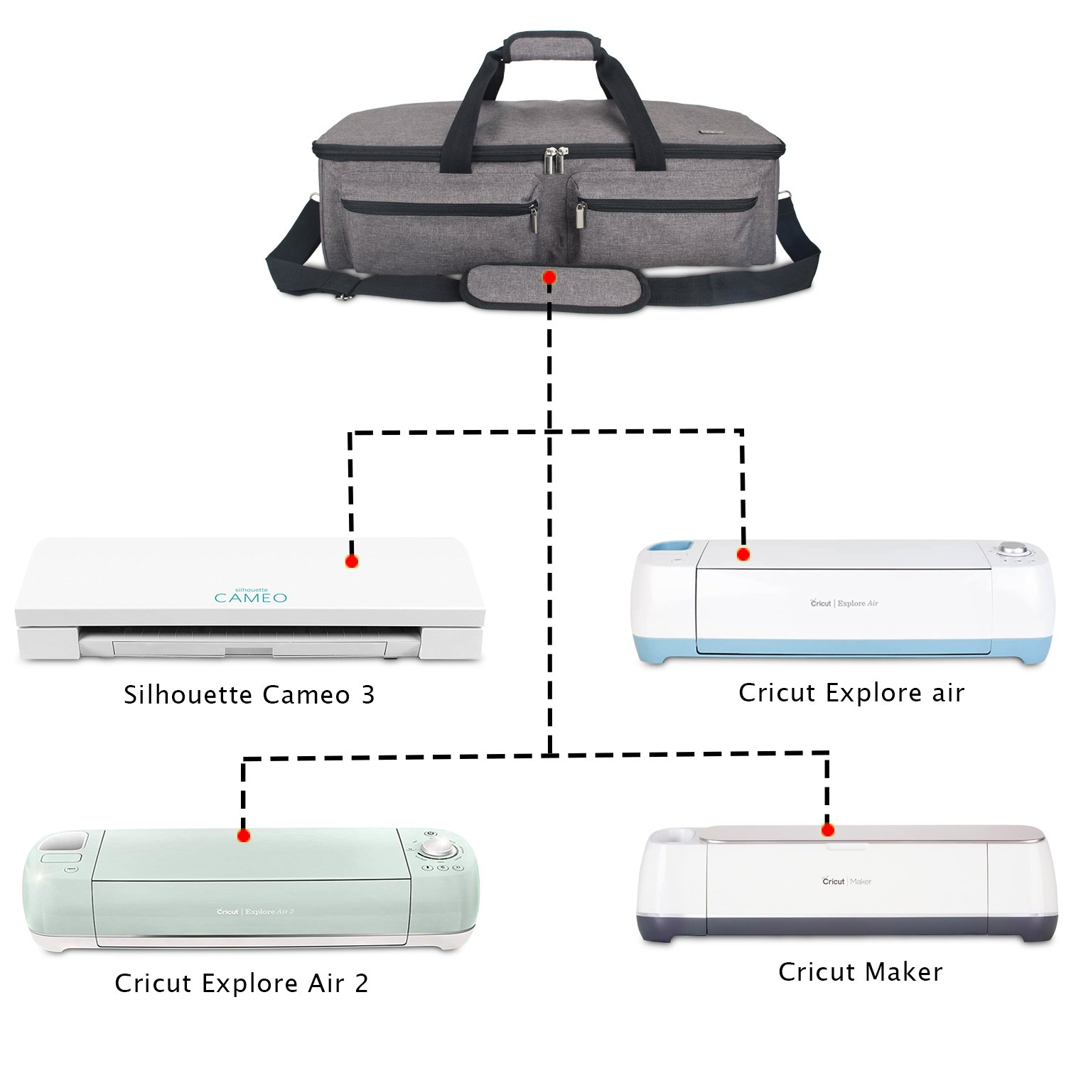 Cricut Maker and Silhouette Cameo 3 Luxja Bag for Silhouette Cameo 3 Patent Pending Compatible with Cricut Explore Air Carrying Case for Cutting Machine and Accessories Air2 Gray