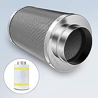 Growneer Carbon Filter