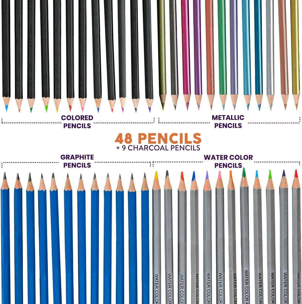 Metallic Charcoal Glokers 72-Piece Arts Supplies and Drawing Kit Set Eraser /& More Complete Set of Art Pencils: Graphite Stumps Watercolor Colored Also Includes 9x12 Sketch Book Sharpener