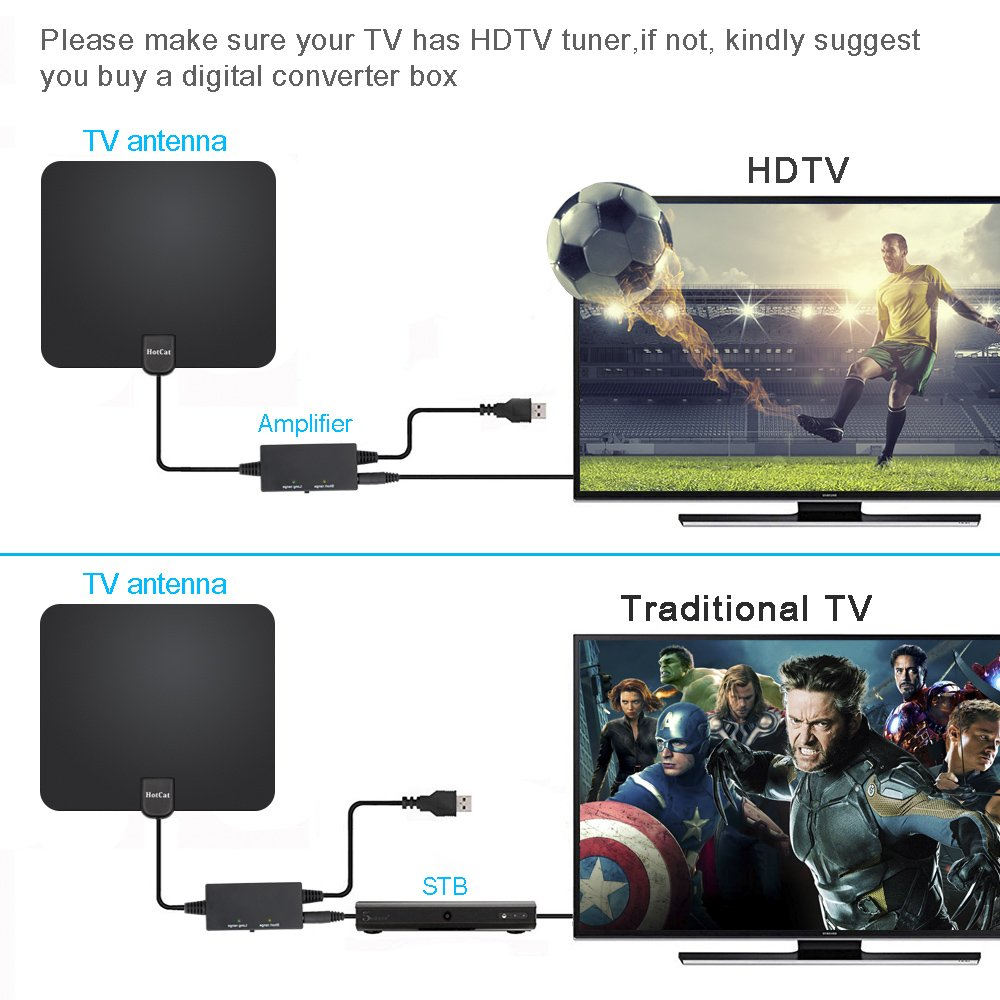 HDTV Antenna, Indoor Digital Amplified TV Antenna 70-100 Miles Range with Adjustable Amplifier Signal Booster 4K1080P HD VHF UHF Freeview for Life Local Channels Support ALL TV's -16.5ft Coax Cable by HotCat (Image #4)