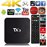 EXW Amlogic Android 5.1 TX3 Quad Core Smart TV Box With Xbmc Kodi Pre-installed Kitkat System H.265 Wifi LAN Miracast Airplay Stream Media Player 1G RAM 8G ROM (TX3)