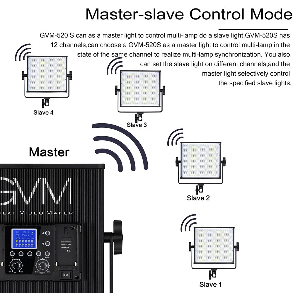Led Video Lighting Gvm520s 2 Kit Cri97 3200 5600k With 110v 220v Light Dimmer Circuit Active Reset Digital Display For Making Photography Interview Studio And Location