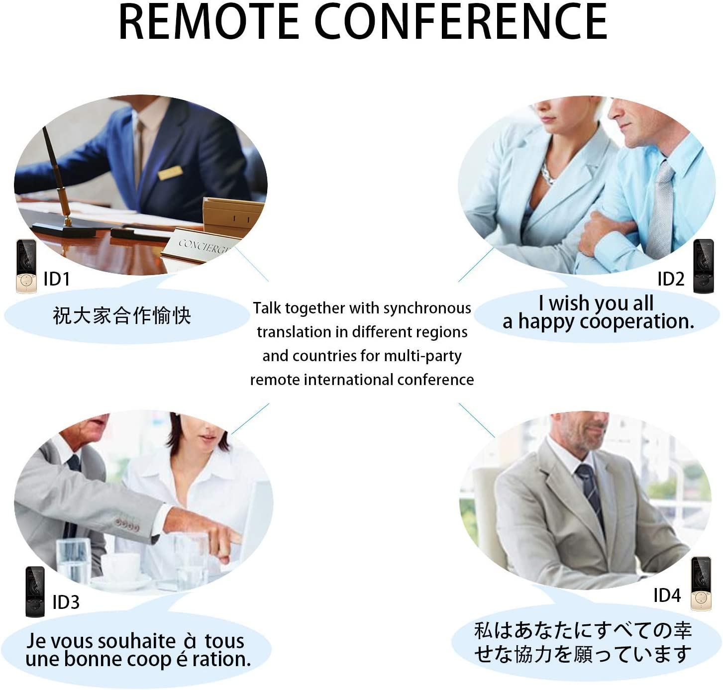 Remote International Conference for Business Travel Learning Image ...
