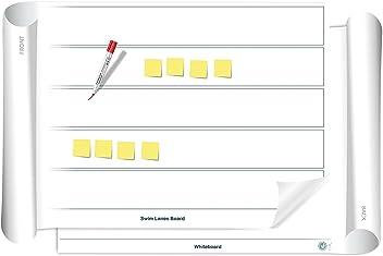 Vi-Tools: Swim Lanes/Whiteboard: beschreib- & abwischbares mobiles Whiteboard, einroll- und wiederverwendbar, Vorderseite: Swim Lanes Vorlage, Rückseite: Whiteboard, Gr.: ca. 85 x 118 cm