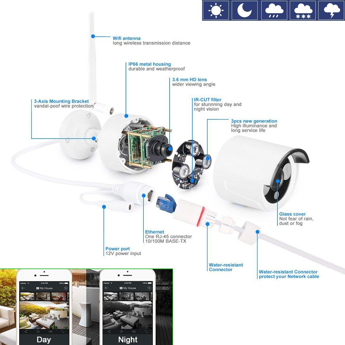 edssz® Puesta actualización de 4 canales 960p 1,3 MP 4 ...