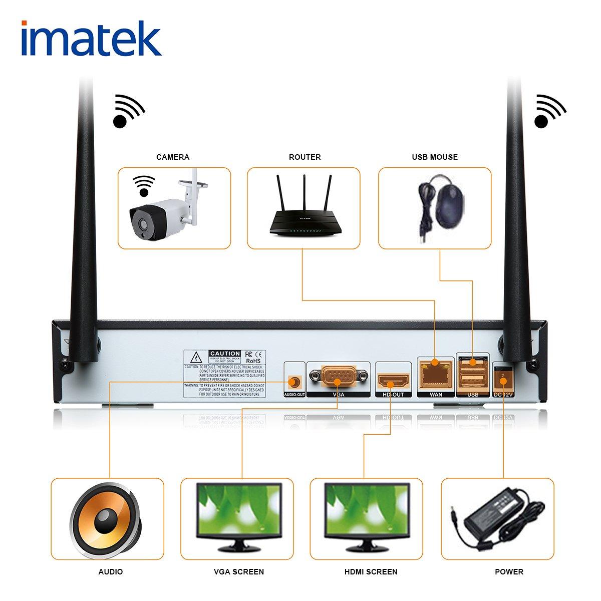 IMATEK Kit de cámara de vigilancia inalámbrica 8CH 1080P HD NVR,c / 8 cámaras IP 1080P para Exteriores,Sistema de Seguridad WiFi para el hogar,NO HDD: ...