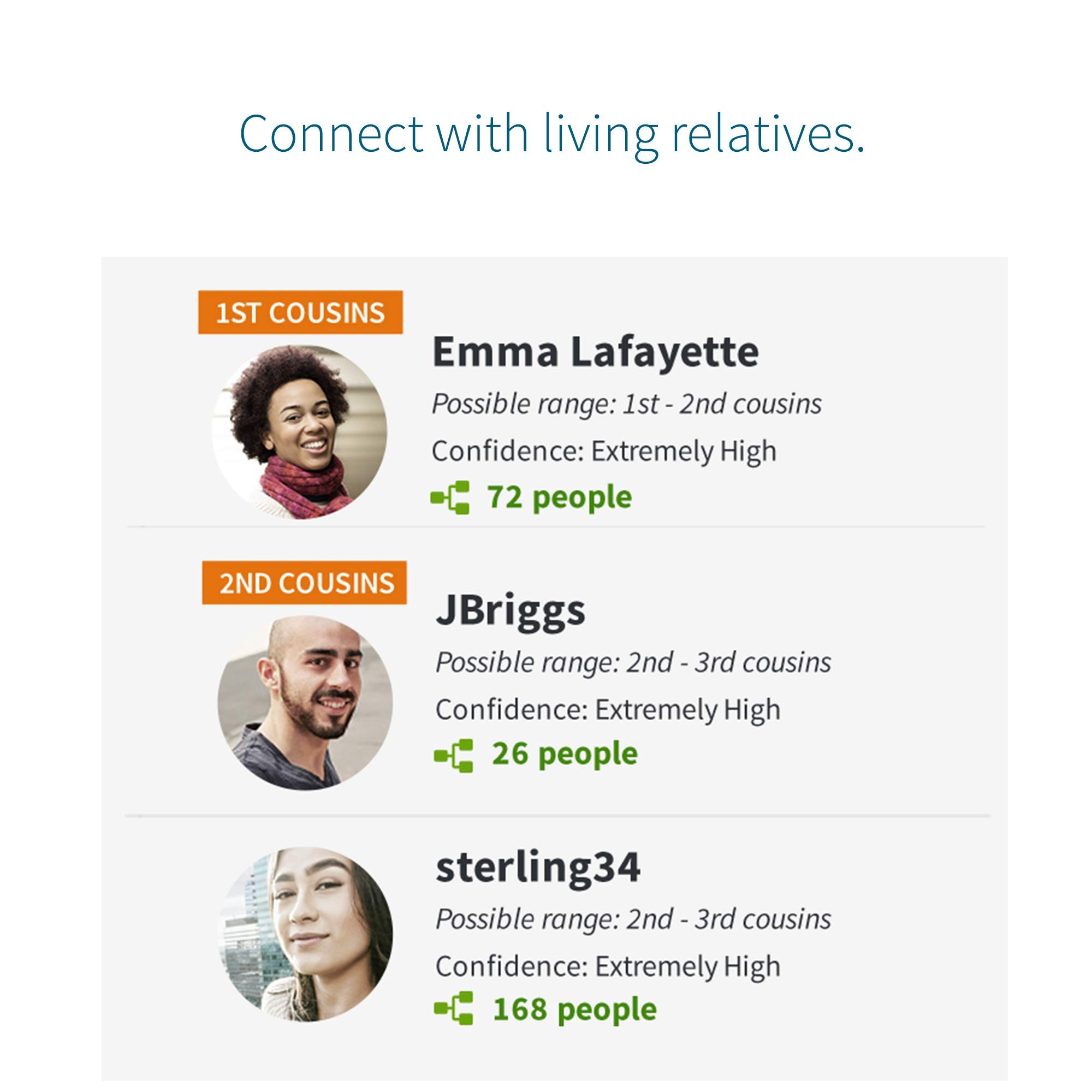 AncestryDNA: Genetic Testing Ethnicity + Traits by AncestryDNA (Image #5)