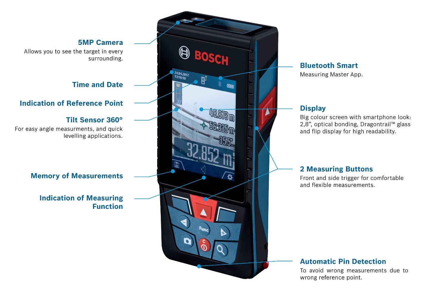 Bosch Laser Entfernungsmesser Neigungssensor : Bosch professional laser entfernungsmesser glm 120 c app funktion