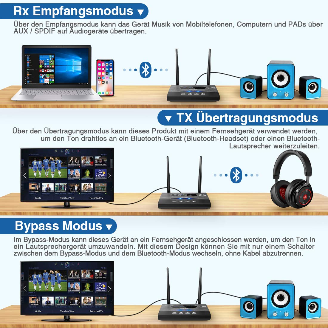 KinCam Long Range Bluetooth V5.0 Transmisor Receiver Direct 3 en 1 ...