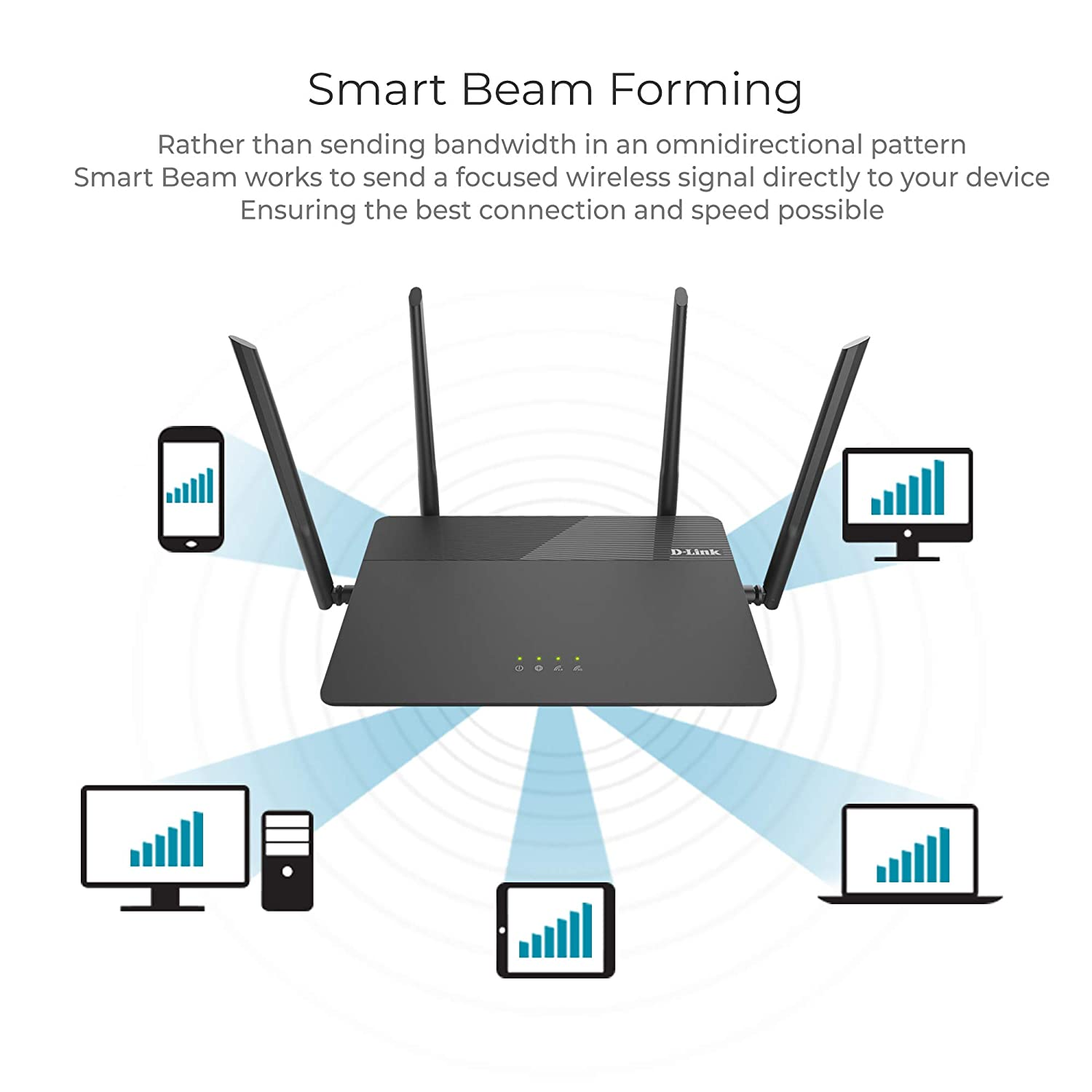 D-Link AC1900 Wireless WiFi Router DIR-878 Smart Dual Band Powerful Dual Core Processor Fast Wi-Fi for Gaming and 4K Streaming Reliable Coverage MU-MIMO