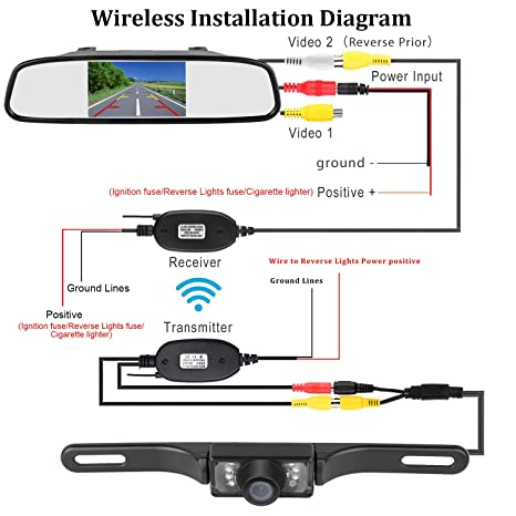 Beautiful wireless reverse camera wiring diagram gallery amazon leekooluu wireless backup camera and mirror monitor asfbconference2016 Images