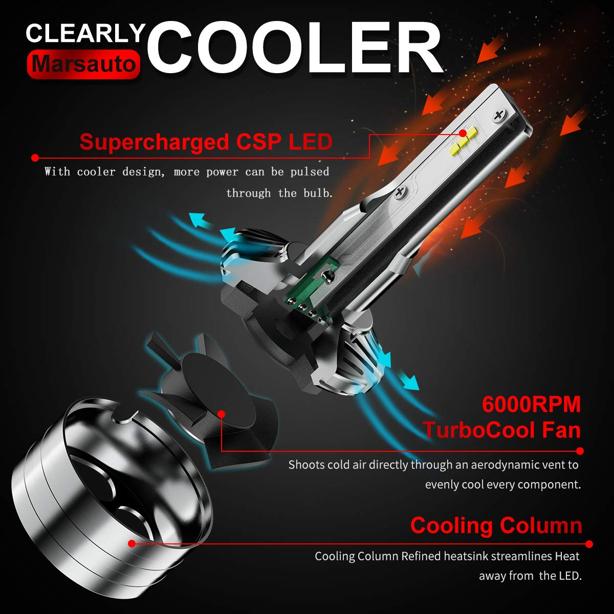 H11//H9 Led Headlight Bulbs Marsauto H8//H16 Super Bright Low Beam//Fog Light Bulb Conversion Kit with Fan CANbus-Ready IP67 CSP Chips 6000K Xenon White 2-Pack