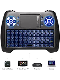 keyboard mouse combos. Black Bedroom Furniture Sets. Home Design Ideas