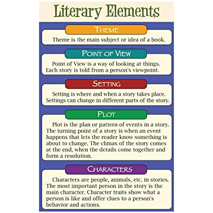 Amazoncom Ring Cards Literary Elements Educational Laminated Chart