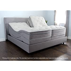 Sleep Number Bed Vs Tempurpedic >> Sleep Number Bed vs TempurPedic vs Dynasty vs Casper vs Purple