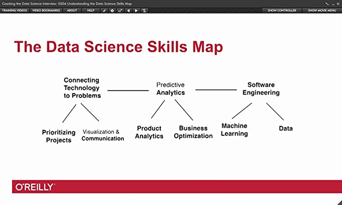 Amazon com: Cracking the Data Science Interview [Online Code