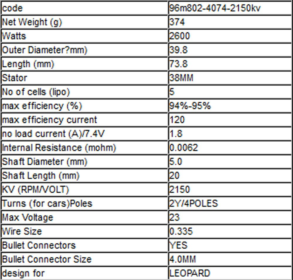 Outstanding Wire Size Vs Current Collection - Simple Wiring Diagram ...