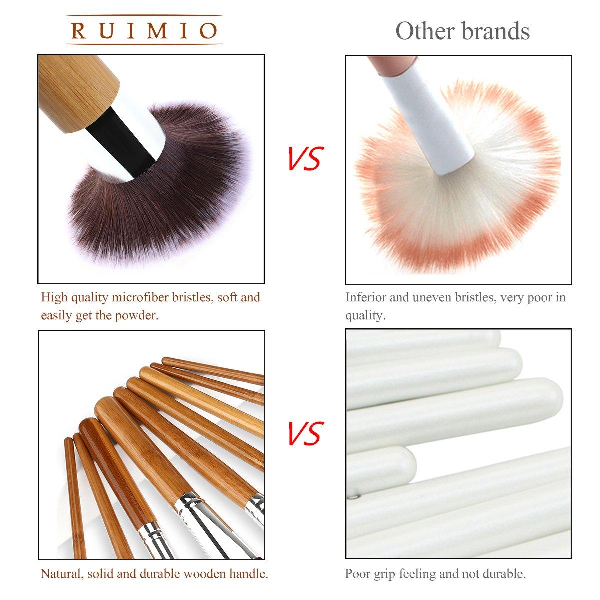 RUIMIO Contour Kit Cream Contour Palette 6 Colors with Makeup Brush Set by PIXNOR (Image #4)