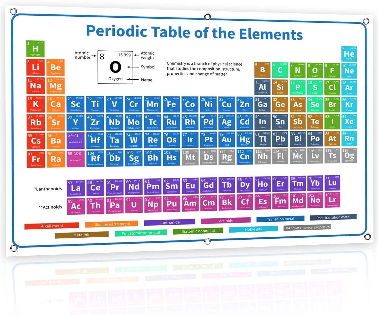 2021 8 Ft Periodic Table Poster of Elements Vinyl Poster - MEGA XL Large White Banner by Bigtime Signs - Science Chemistry Chart for Teachers, Students, Classroom - 118 Element Atomic Number Weight