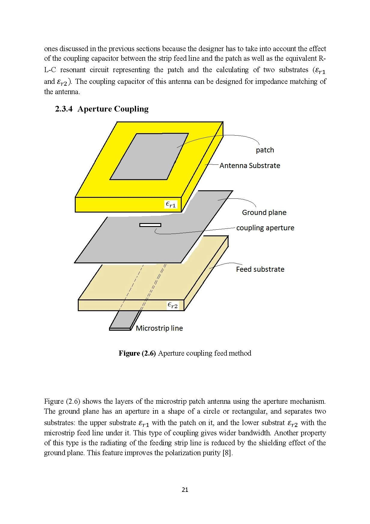Design And Analysis Of Microstrip Antenna Arrays Thesis Loose Leaf Figure Matching Circuit Publication Ahmed Fatthi Alsager Books