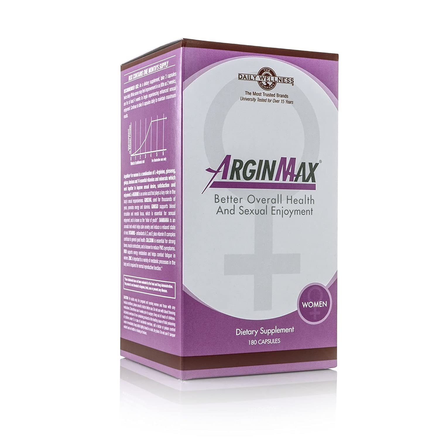 Arginmax for female sexual fitness
