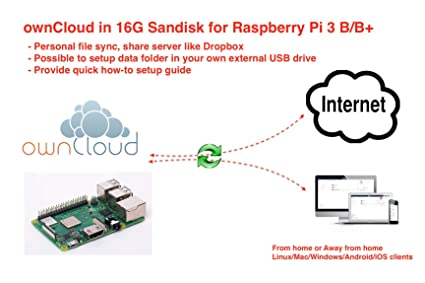 Amazon com: ownCloud for Raspberry Pi 3B/B+ in 16G Sandisk