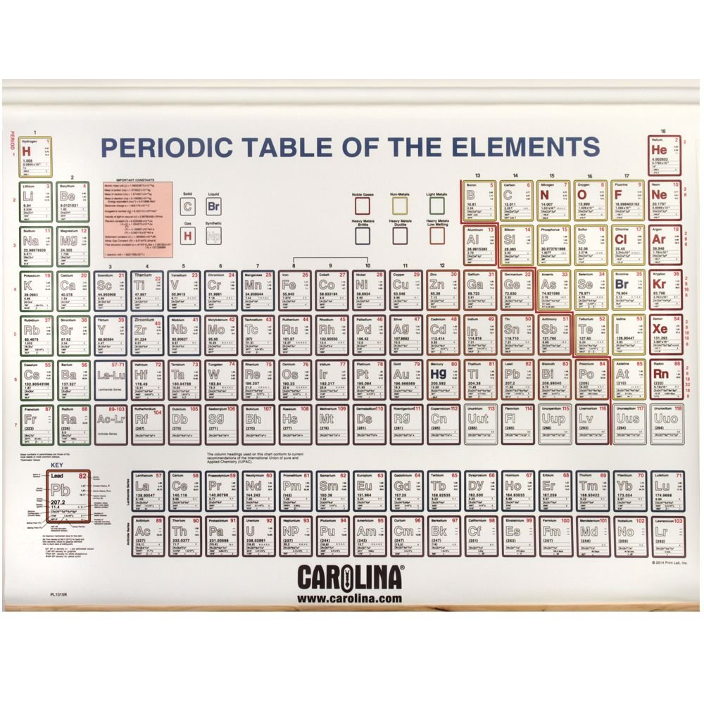 Amazon periodic table of the elements with spring roller amazon periodic table of the elements with spring roller industrial scientific gamestrikefo Images