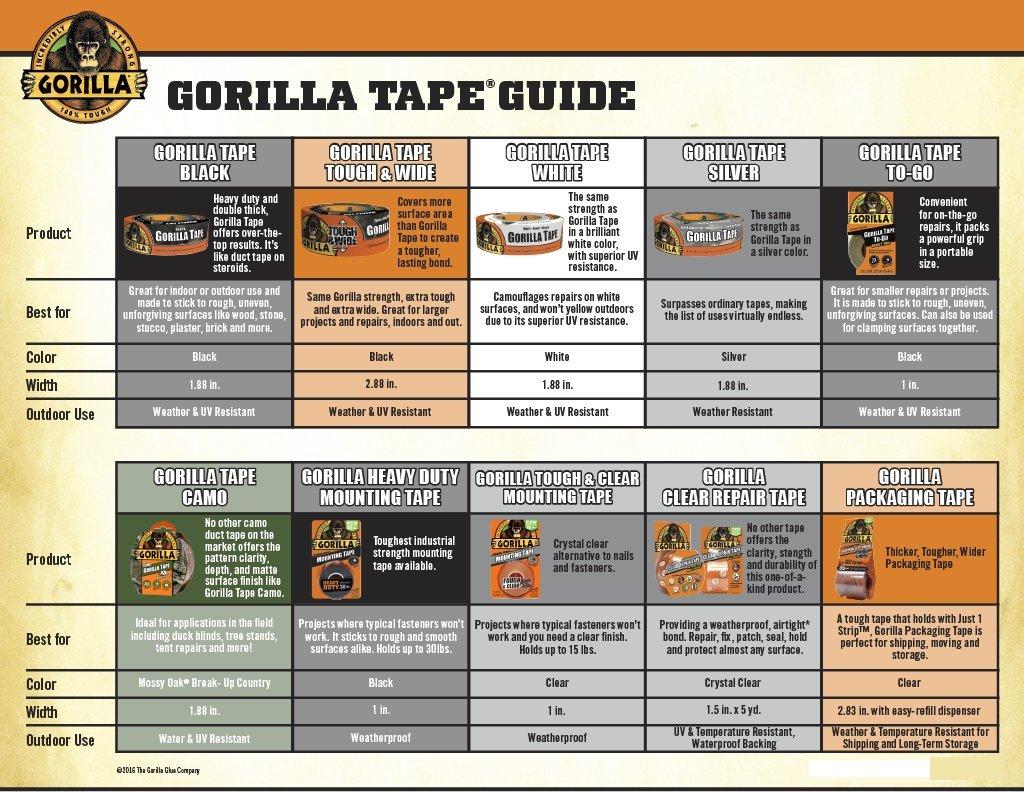 Gorilla Tape, Black Duct Tape, 1.88'' x 12 yd, Black, (Bulk Pack of 16) by Gorilla (Image #3)