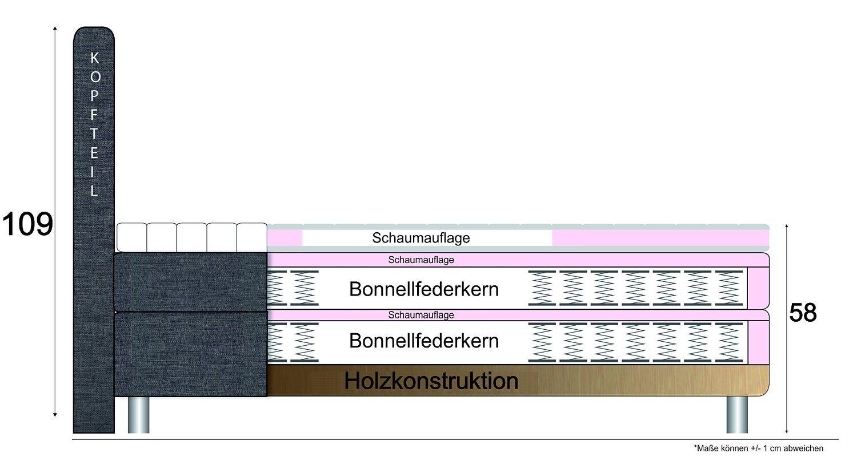 AuBergewohnlich Amazon.de: Vicco Tom Boxspringbett Bett 180x200 Cm Strukturstoff Grau  Hotelbett Doppelbett