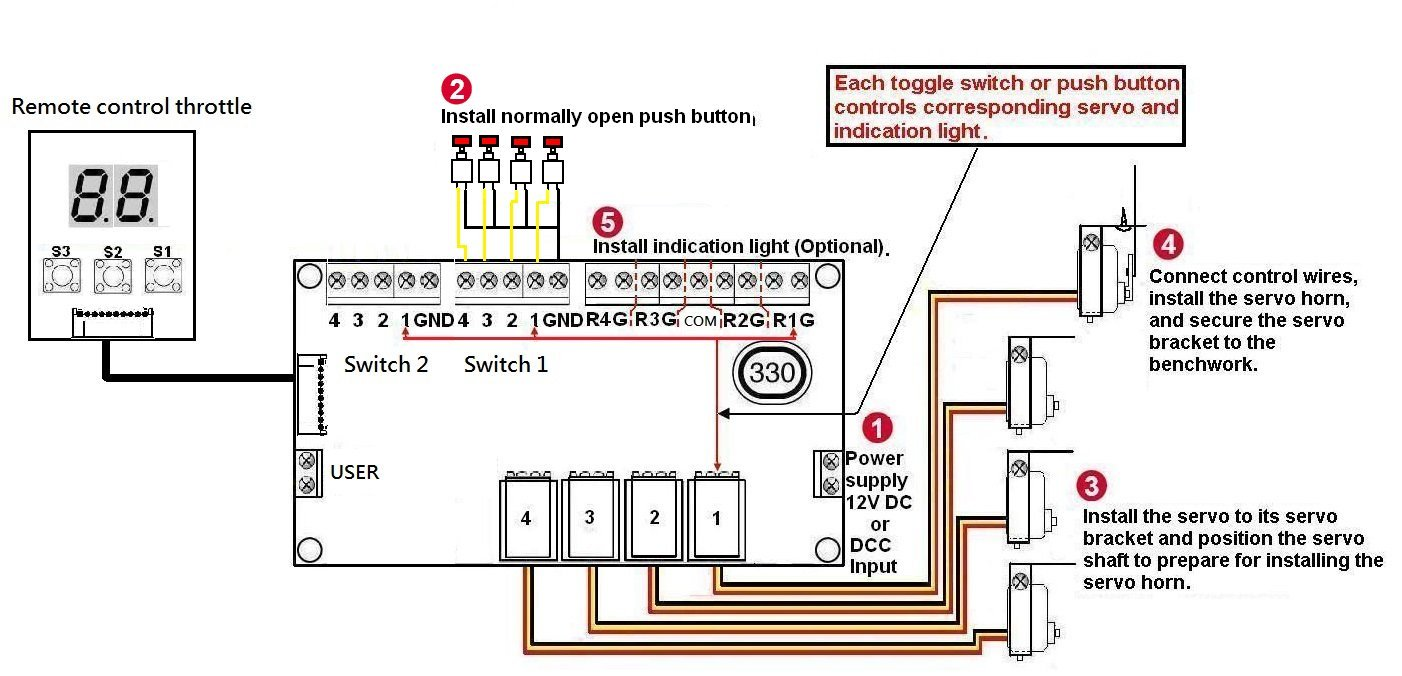Adc Switch Wiring Dcc Download Wiring Diagrams \u2022 Wiring HO Train  Layouts Dcc Bus Wiring Diagrams