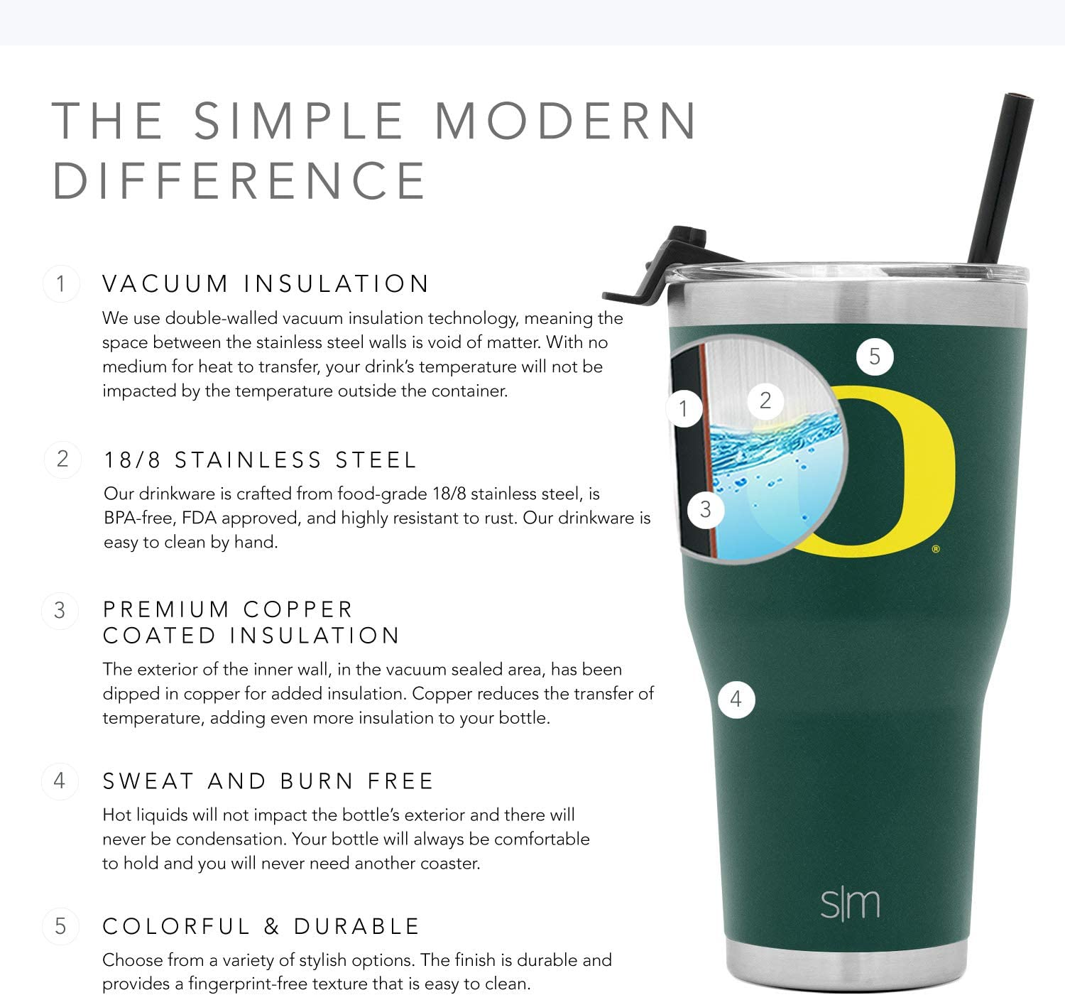 Simple Modern Officially Licensed NFL Tumblers Stainless Steel Vacuum Insulated Football Sports Fan Merchandise Gear Coffee Mugs Water Bottles Gifts for Men Fathers Women Youth