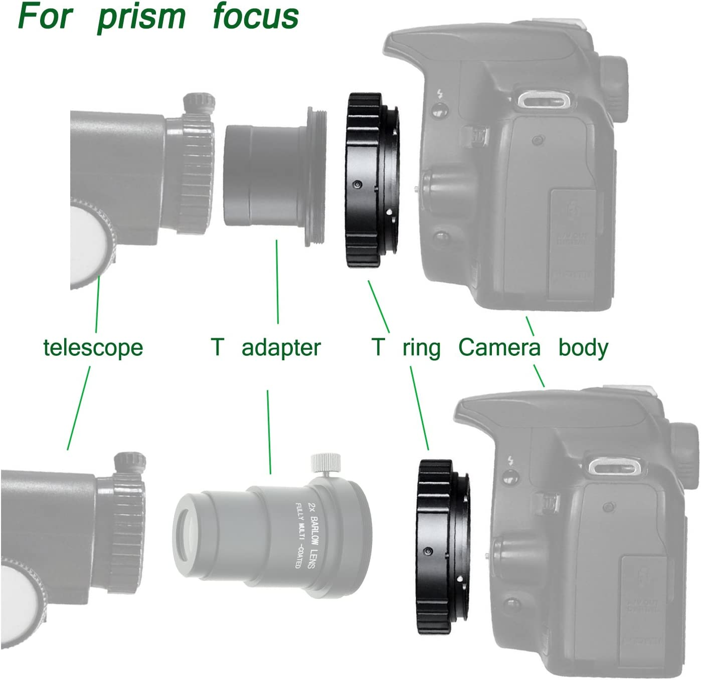 Gosky Metal 1.25 Telescope Camera T-Adapter and Sony Alpha T2 T-Ring Adapter for Sony Alpha DSLR SLR Cameras