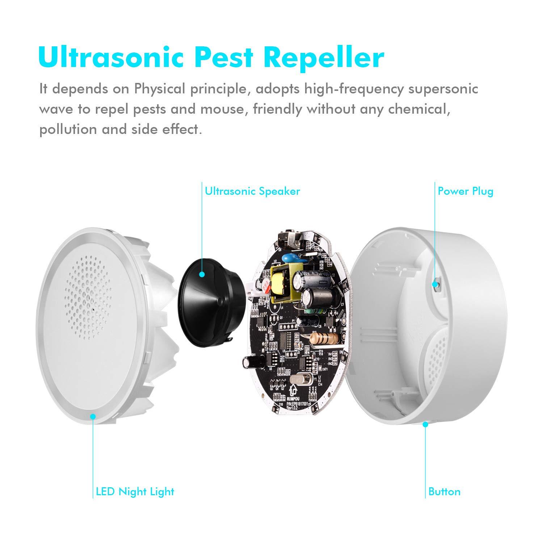 VOTONES Ultrasonic Pest Repeller with Multi-Color Night