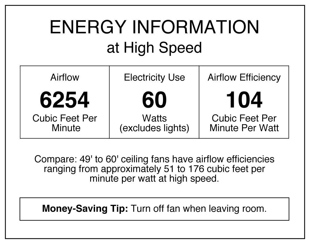 Ciata Lighting 7812700 Industrial 56-Inch Three-Blade Ceiling Fan with Ball Hanger Installation System, White - 2 Pack