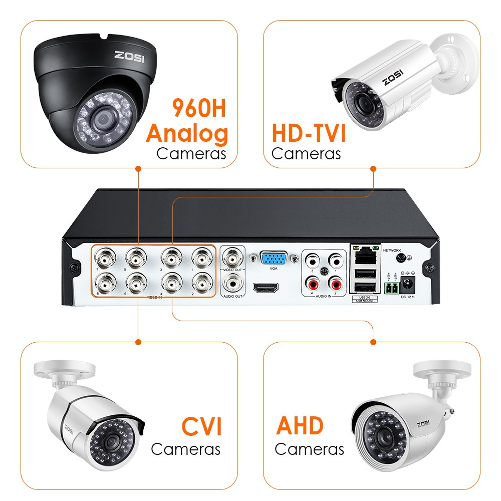 Analog//AHD//TVI//CVI DVR Recorder for Security Camera 1AR-04GM00-NUS ZOSI 720p 8 Channel Security DVR System HD-TVI 1080P Lite Video,QR Code Scan Remote Access,Motion Detection,Hybrid Capability 4-in-1