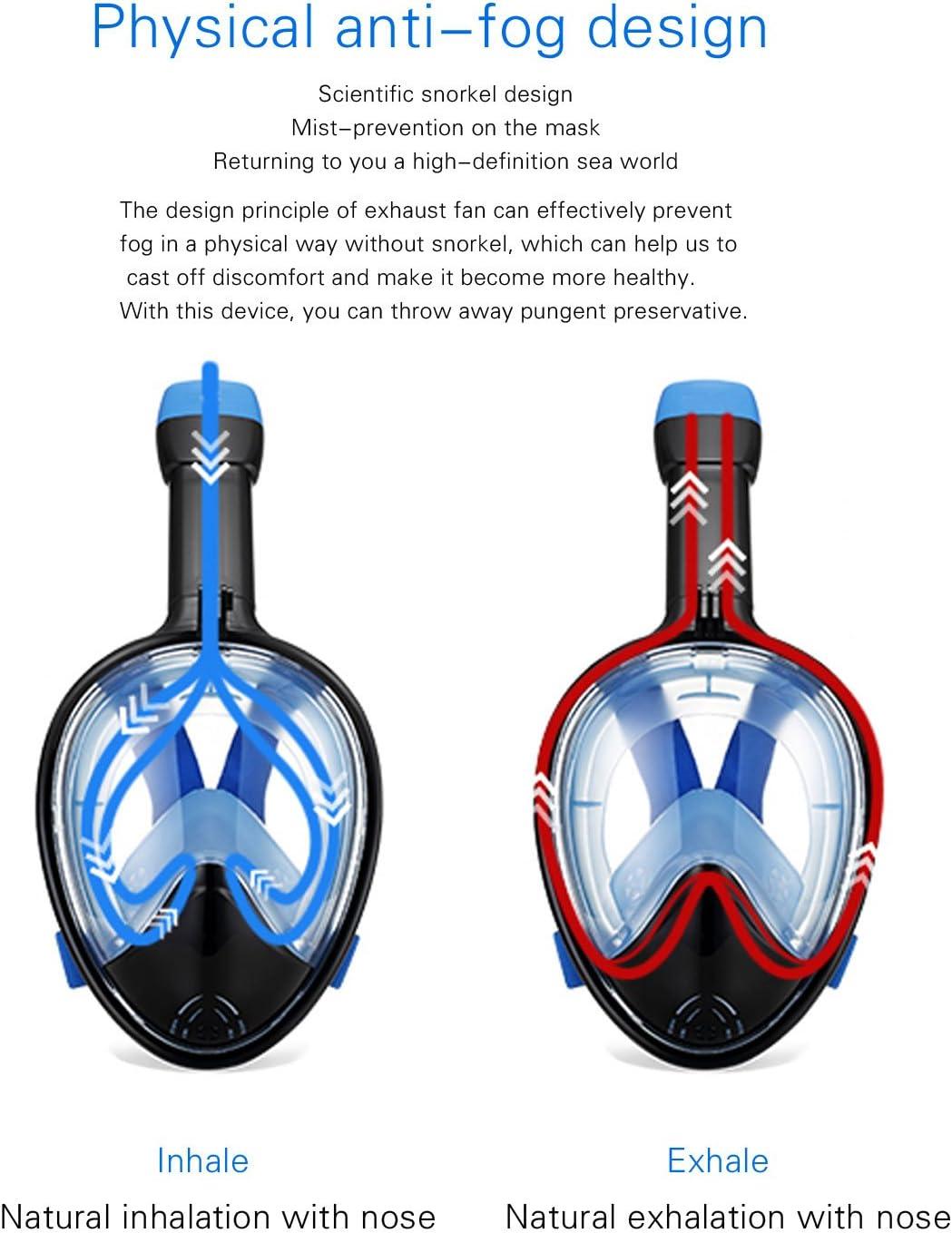 Koolife 180/° Full Face Snorkel Mask GoPro Compatible Snorkel Set Prevents Gag Reflex with Tubeless Design /…