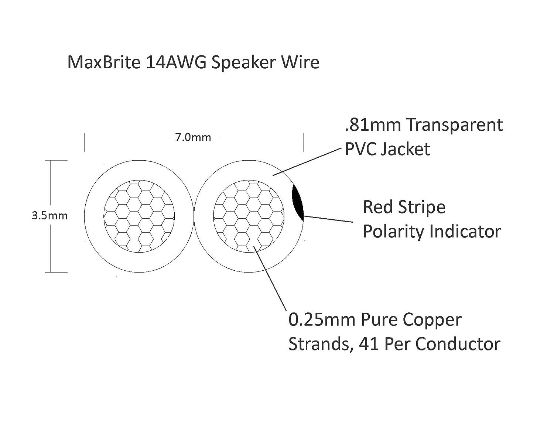 Amazon.com: High Performance 14 Gauge Speaker Wire, Oxygen Free Pure on