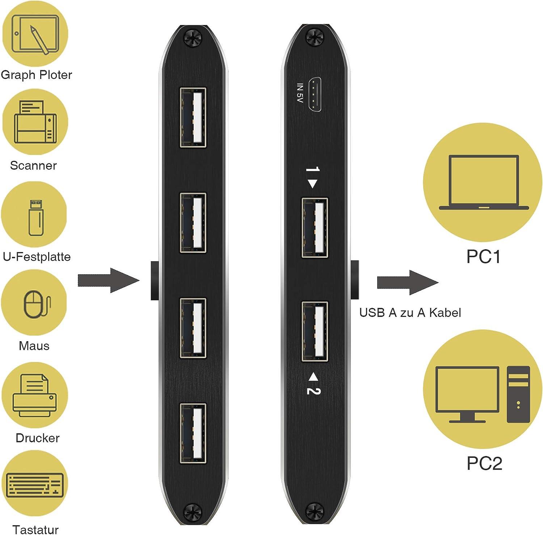 NIERBO USB Switch 2.0 de 4 Puertos Conmutador KVM USB 2 Entradas y ...