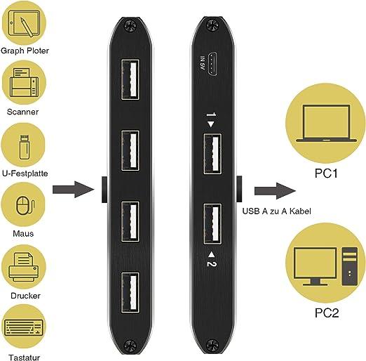 NIERBO USB Switch 2.0 de 4 Puertos Conmutador KVM USB 2 Entradas y 4 Salidas con 1 Cable de Alimentación Micro USB y 2 Cables USB A para Impresoras Escáneres Teclados Ratón