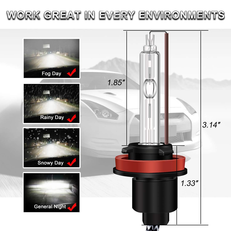 9012 Xenon-Gl/ühlampen 55W HID-Lichtlampe Autoscheinwerfer Ersatzlampe 8000K Eisblau Win Power Hir2 2 St/ück