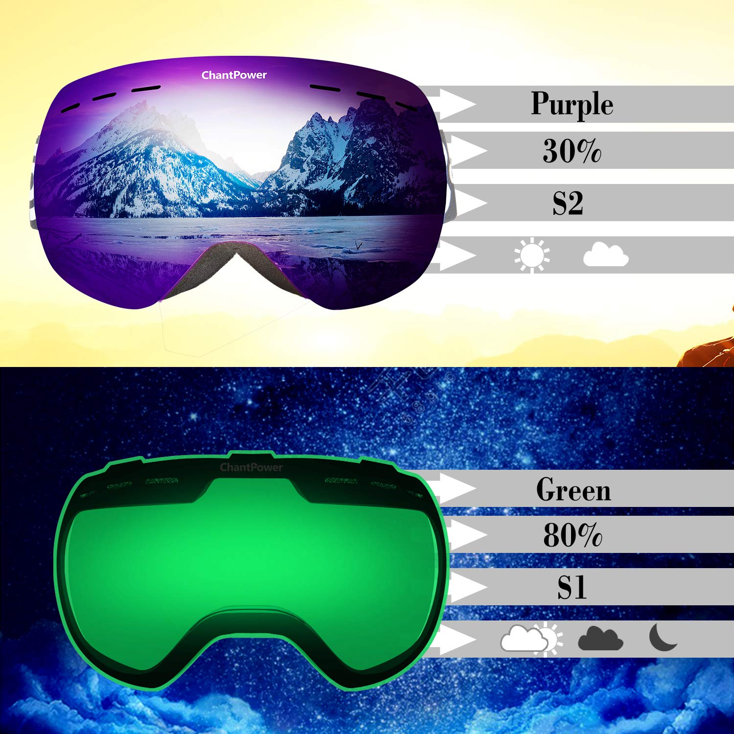 d16f424afcc 2 Seconds Quick Interchangeable Spherical Lenses 2 Lenses Included OTG  Imported Double-Layer Anti-Fog Lens Frameless Magnetic Snowboard Goggles ...