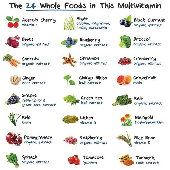 NATURELO Toda multivitamínicos Alimentos para los hombres - vitaminas naturales, minerales, antioxidantes, extractos orgánicos - veganos / vegetarianos ...