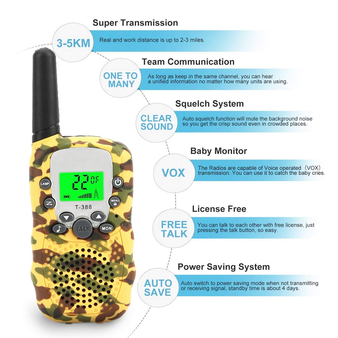 Walkie Talkies For Kids 22 Channel 2 Way Radio 3 Miles Long Range Satellite Switch Handheld
