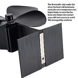 Überhitzungsschutz eines Ofenventilators